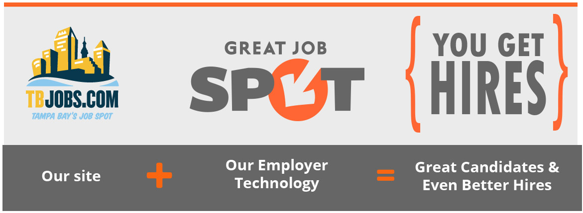TBJobs.com & GreatJobSpot.com Connection